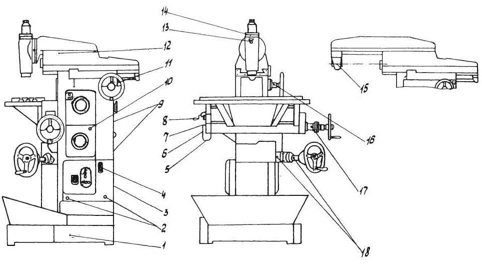 Схема смазки фрезерного станка